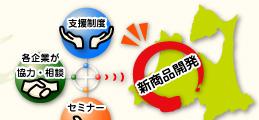 青森食産業支援サイト